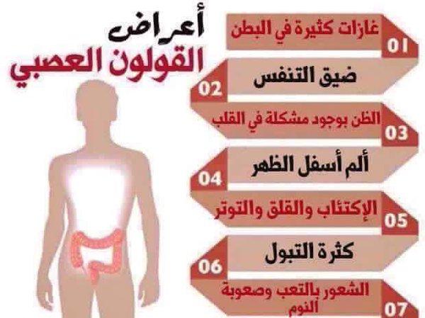صورة مرض القولون , معلومات عن مرض القولون