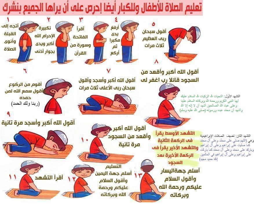 صور تعليم الصلاة الصحيحة , طريقة الصلاة الصحيحة