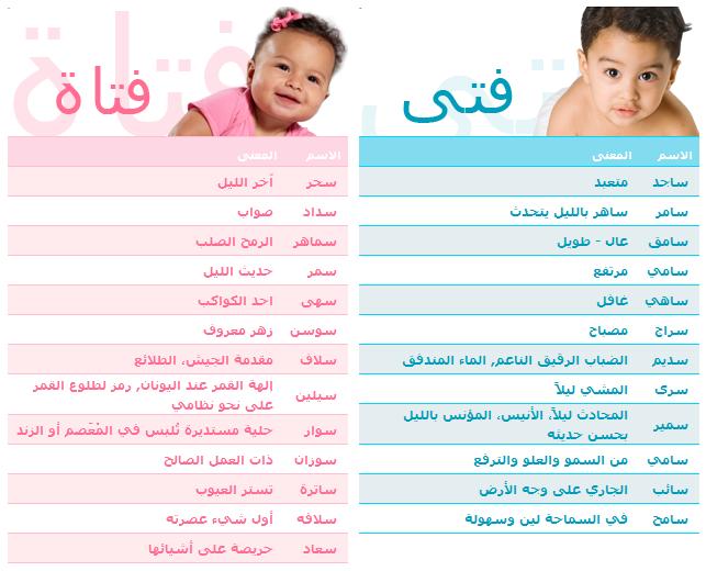 صورة اسماء اولاد ٢٠١٧ , اجدد اسماء اولاد