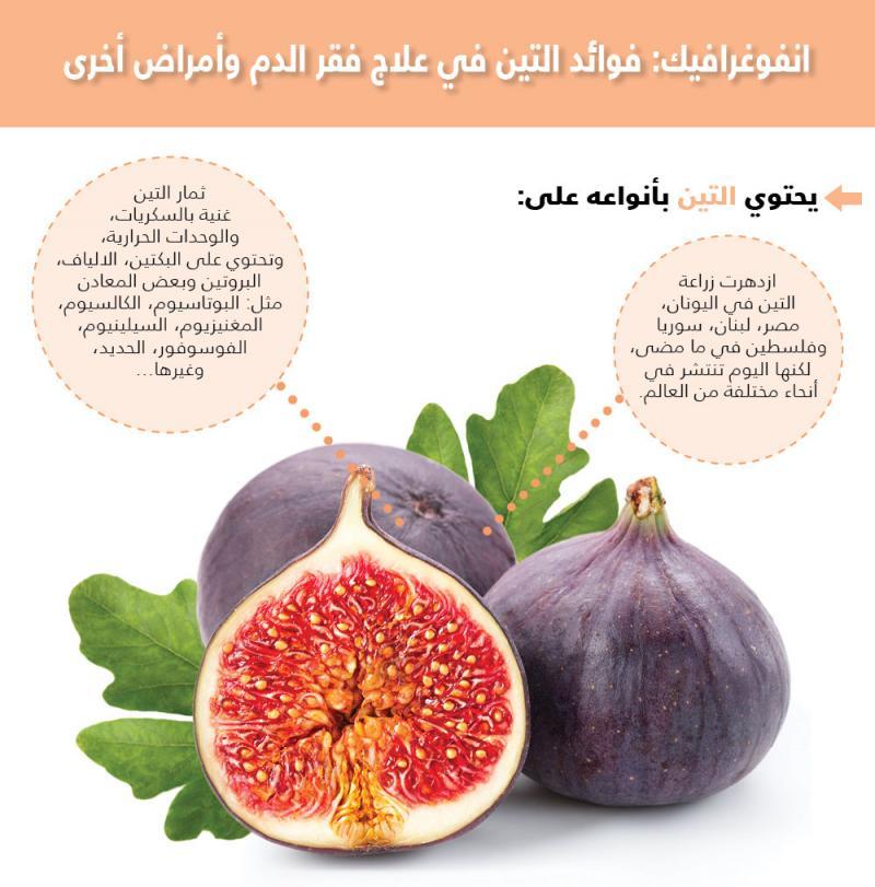 صورة فوائد التين , القيمه الغذائيه للتين وفوائده