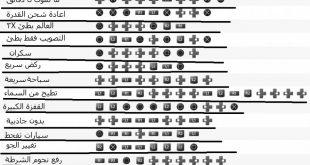 صور رموز gta v , اهم الرموز والشفرات