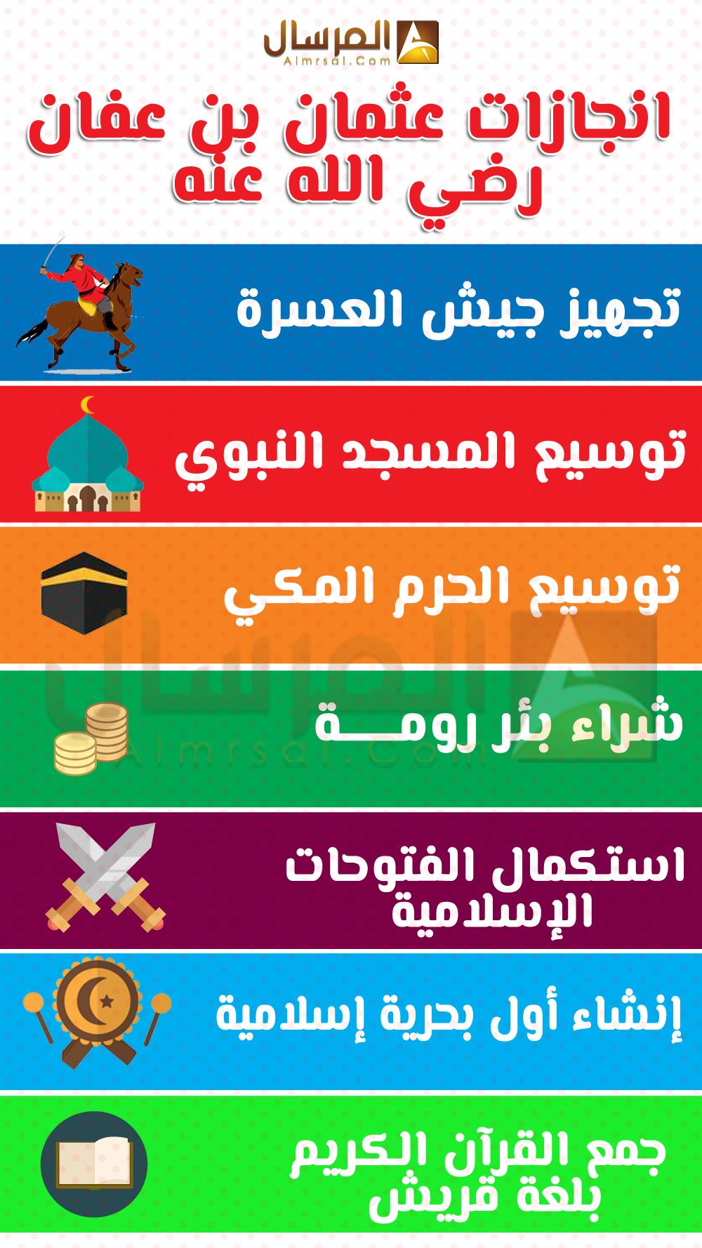 كتاب عثمان بن عفان