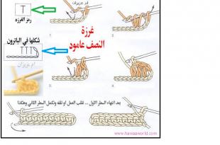 صورة اسماء غرز الكروشيه واشكالها , تعلمى الكروشيه بكل سهولة