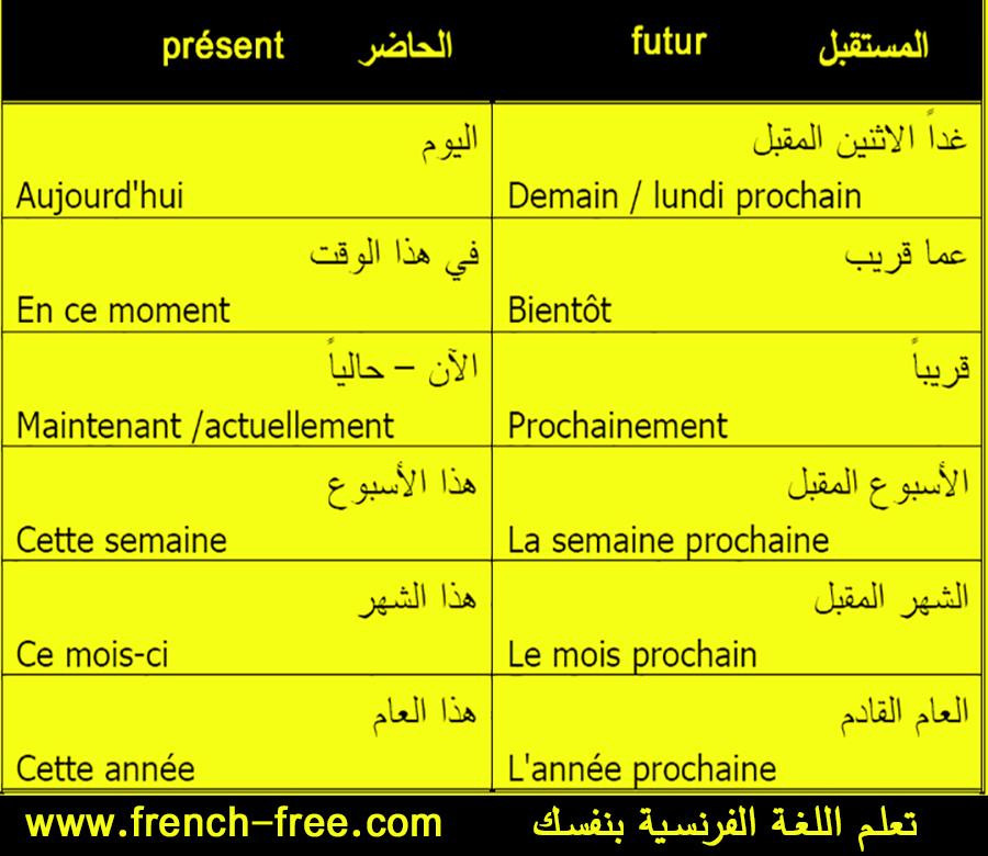 صورة جمل باللغة الفرنسية , ارق لغات العالم