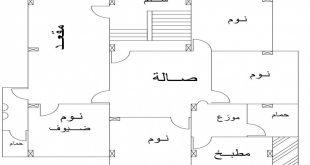 صورة تصميم منزل 140 متر مربع , تصاميم متنوعة لمنزل 140 متر