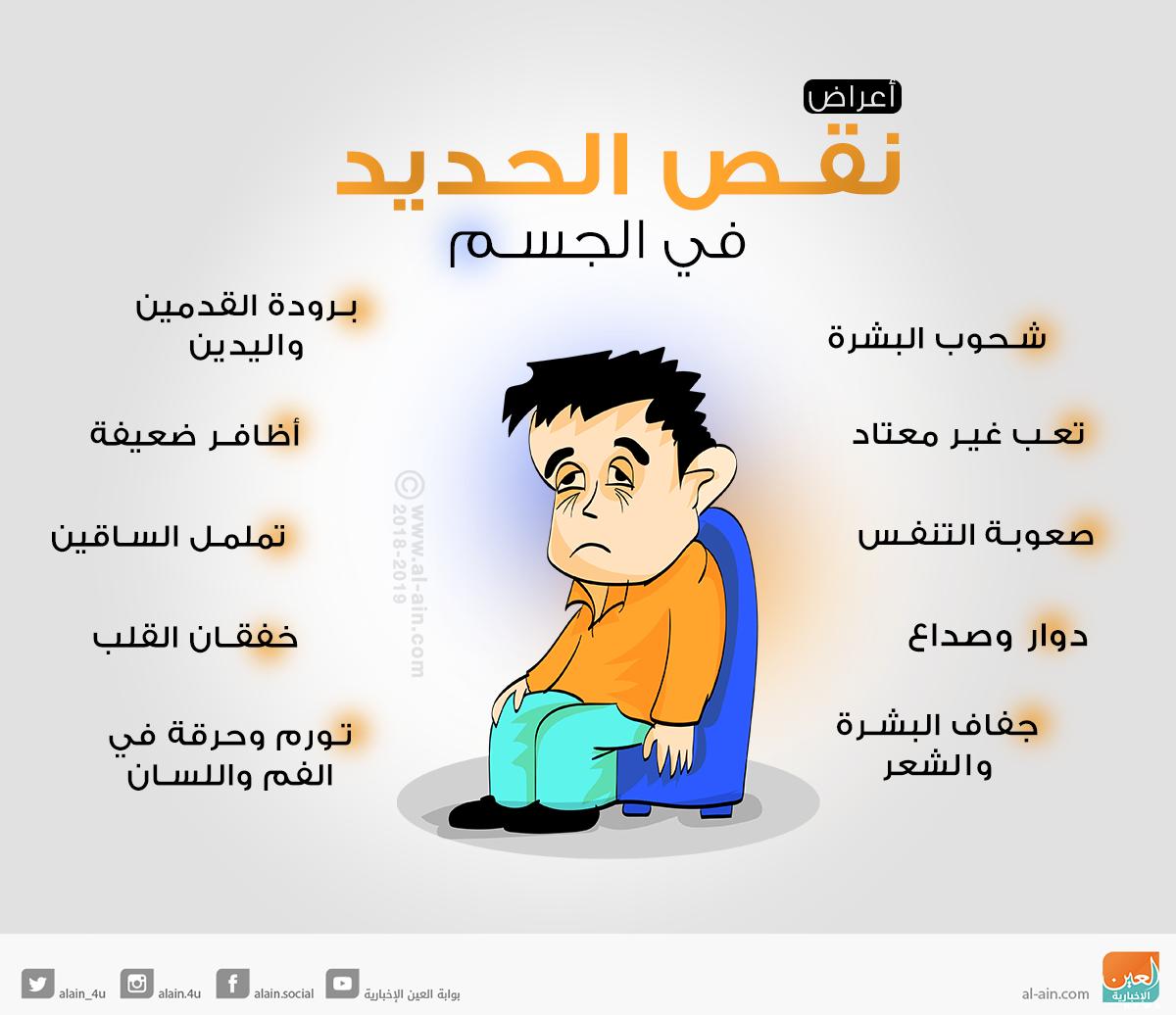 صورة اعراض زيادة الحديد في الدم , ارتفاع الهيموجلبين فى الدم