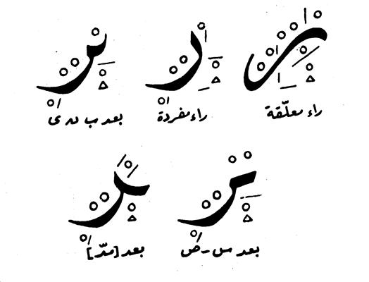 حروف خط المسند pdf