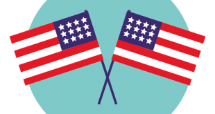صورة رمز امريكا, اجراء اتصال لامريكا بشكل مجاني